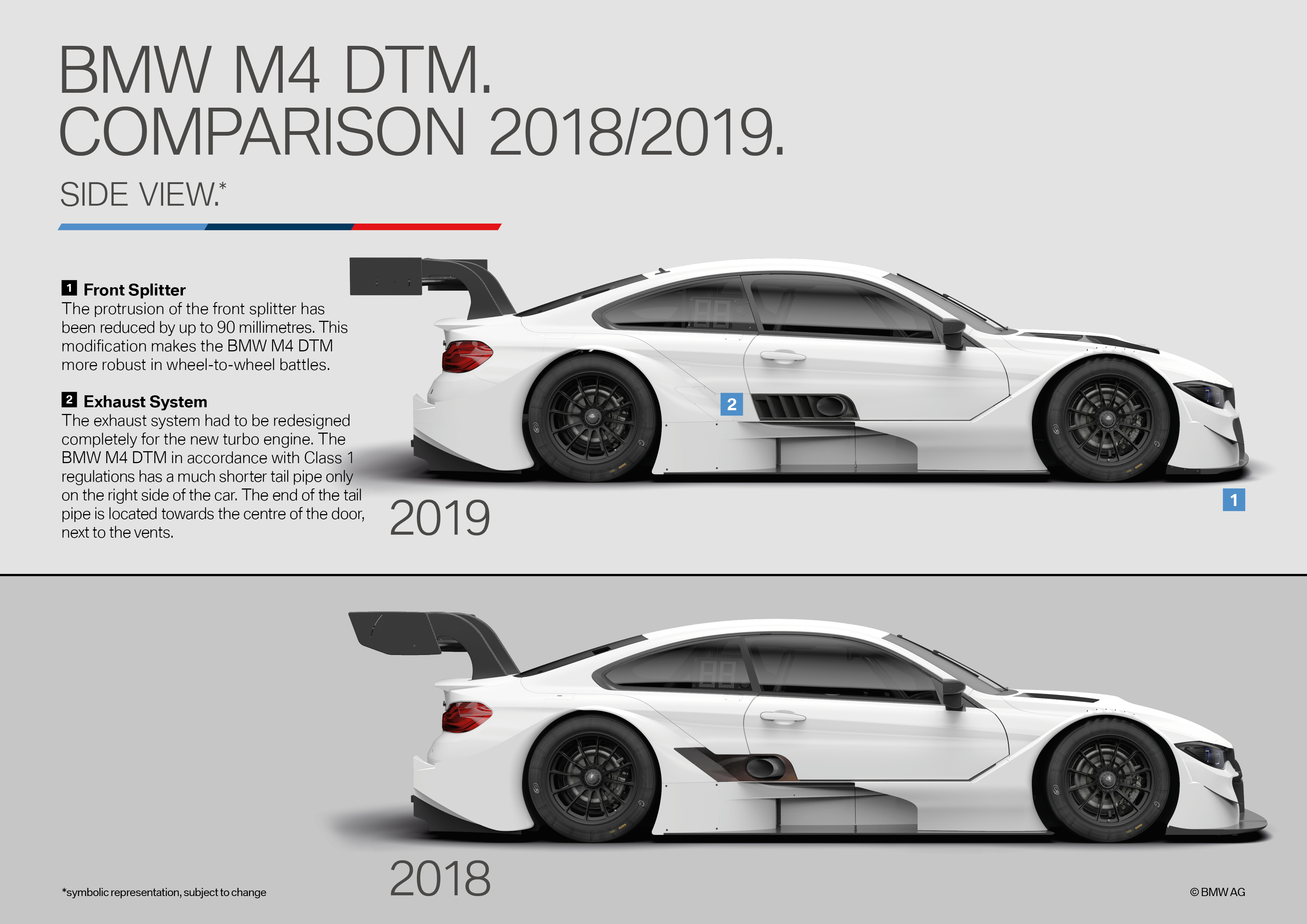 A Detailed Look At The New Bmw M4 Dtm For The Most Powerful Dtm Ever