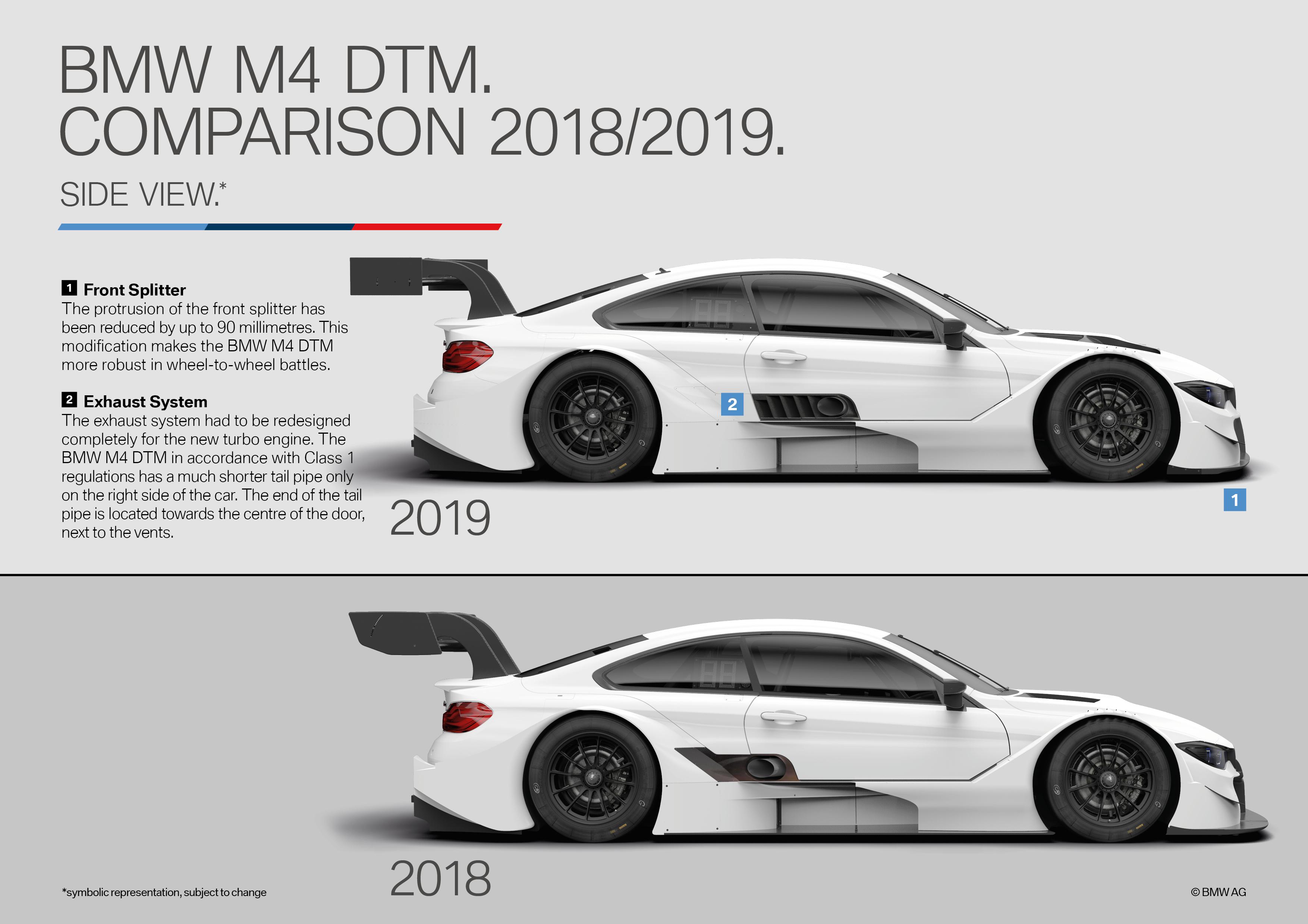 Top 10 Punto Medio Noticias Bmw Dtm 2019 Engine