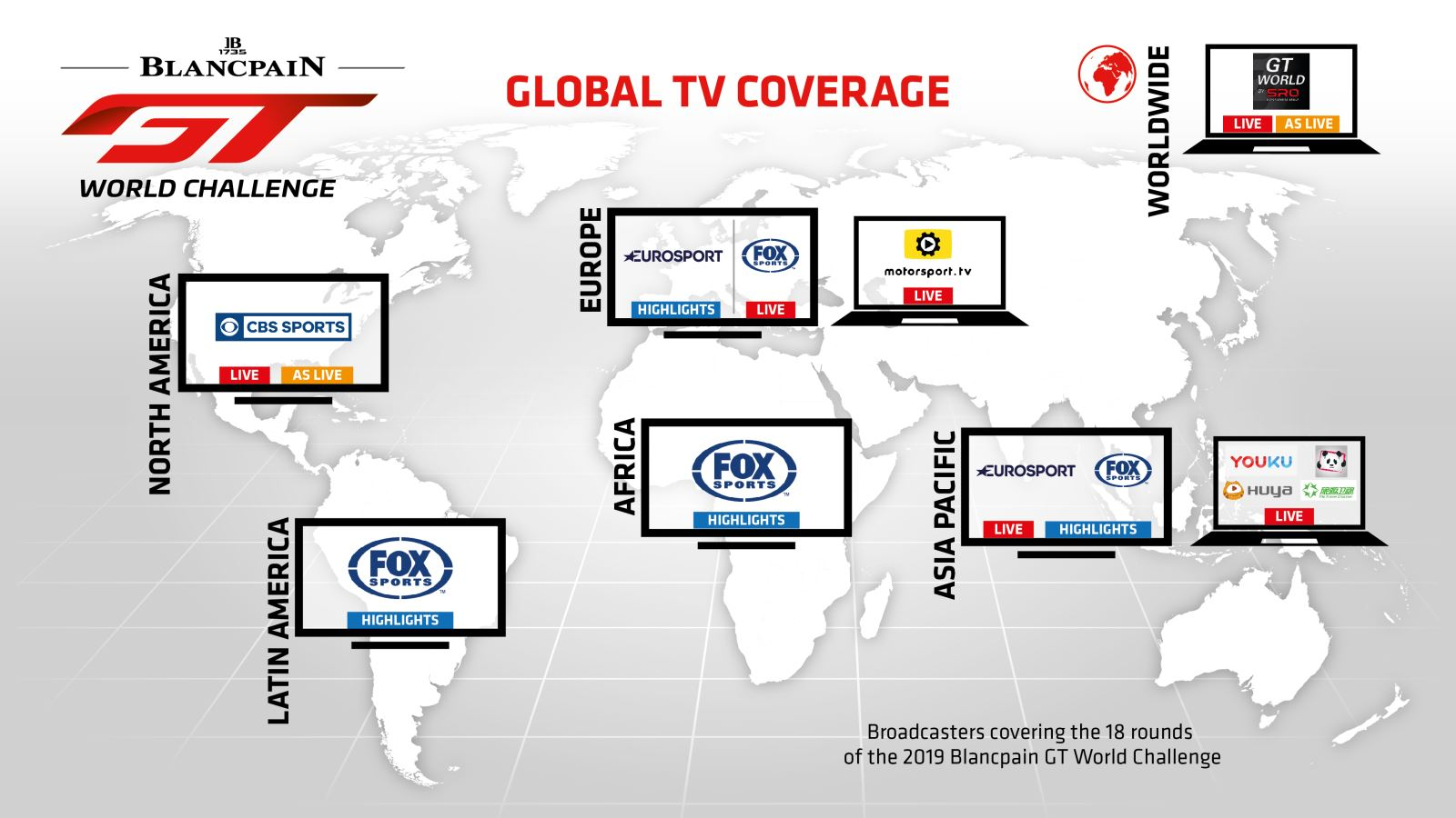 Extensive television coverage takes new Blancpain GT World Challenge