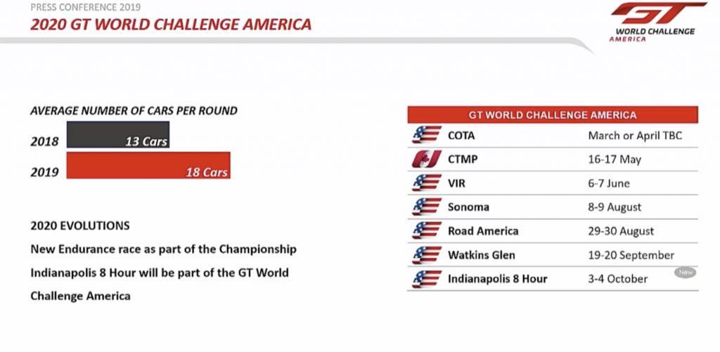 calendario_GT_World_challenge_America_2020