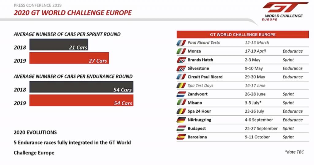 calendario_GT_World_challenge_Europe_2020