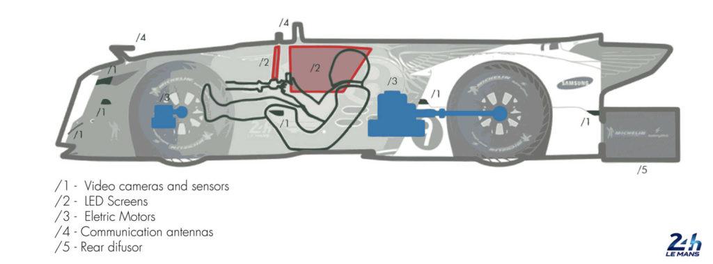 Capture d'écran 2020 05 20 à 10.16.20 1024x379 - Le Mans 2030: the Bentley 9 puts on the Battery Stick tire - Endurance-Info